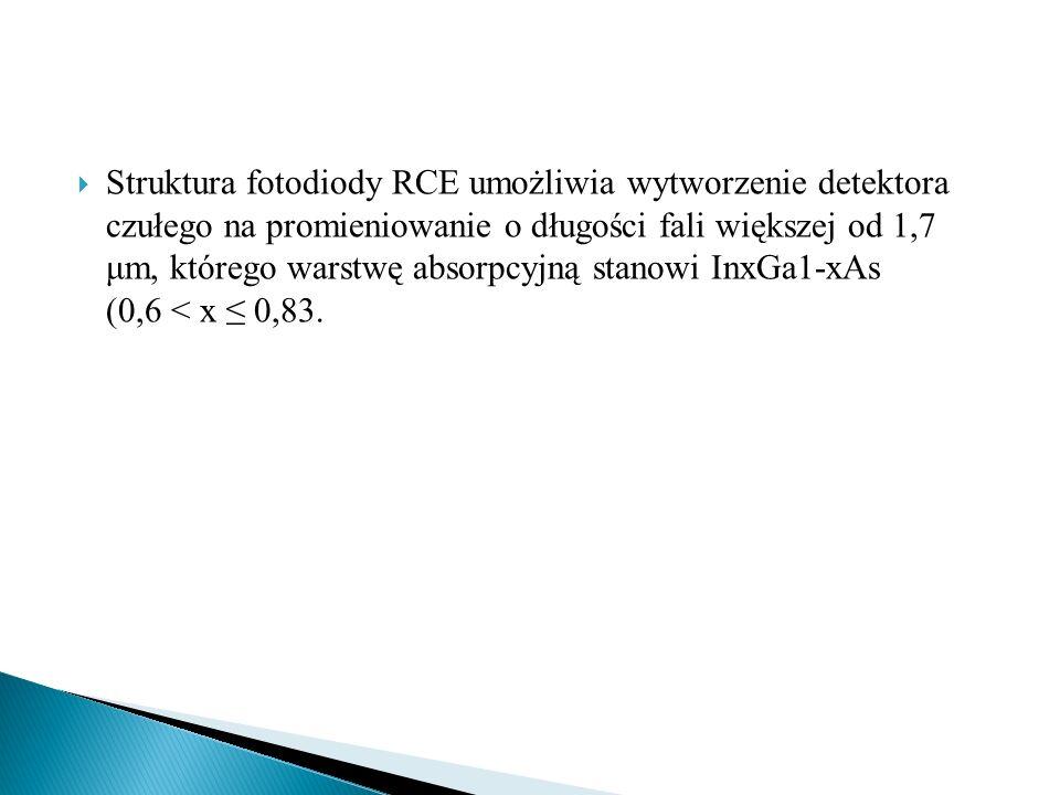 Struktura fotodiody RCE umożliwia wytworzenie detektora czułego na promieniowanie o długości fali większej od 1,7 μm, którego warstwę absorpcyjną stan