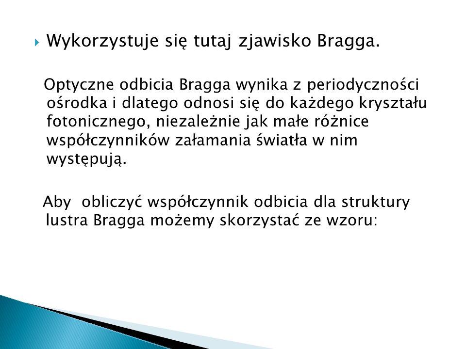 Wykorzystuje się tutaj zjawisko Bragga. Optyczne odbicia Bragga wynika z periodyczności ośrodka i dlatego odnosi się do każdego kryształu fotonicznego