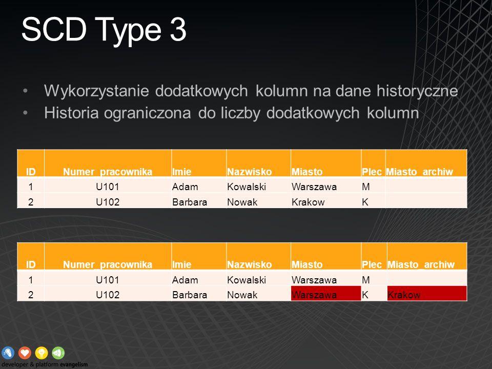 SCD Type 3 Wykorzystanie dodatkowych kolumn na dane historyczne Historia ograniczona do liczby dodatkowych kolumn IDNumer_pracownikaImieNazwiskoMiasto