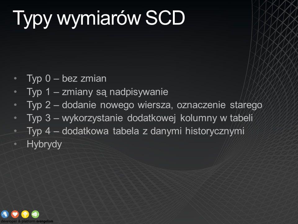 Typy wymiarów SCD Typ 0 – bez zmian Typ 1 – zmiany są nadpisywanie Typ 2 – dodanie nowego wiersza, oznaczenie starego Typ 3 – wykorzystanie dodatkowej