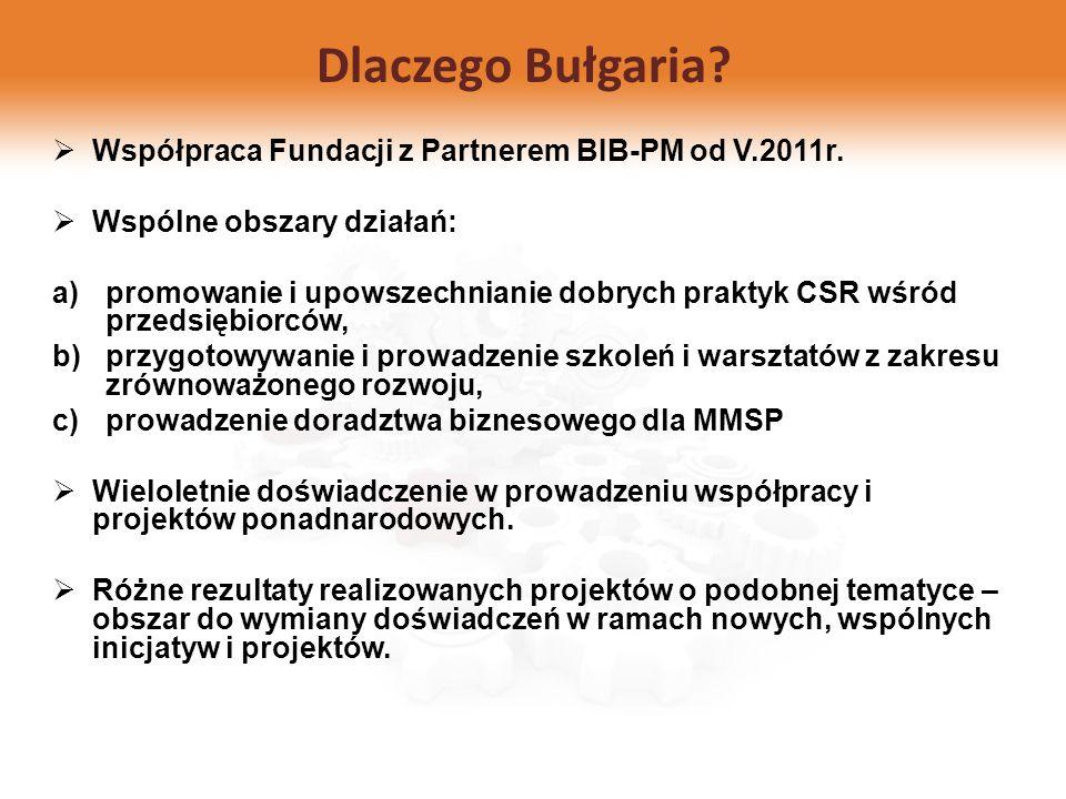 Dlaczego Bułgaria? Współpraca Fundacji z Partnerem BIB-PM od V.2011r. Wspólne obszary działań: a)promowanie i upowszechnianie dobrych praktyk CSR wśró
