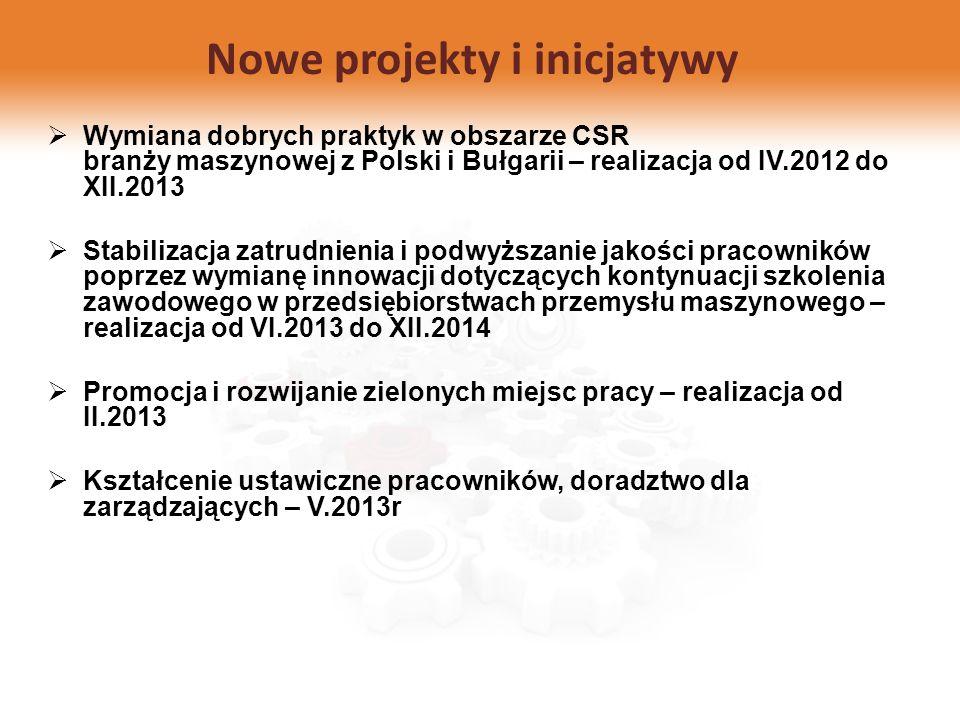 Nowe projekty i inicjatywy Wymiana dobrych praktyk w obszarze CSR branży maszynowej z Polski i Bułgarii – realizacja od IV.2012 do XII.2013 Stabilizac