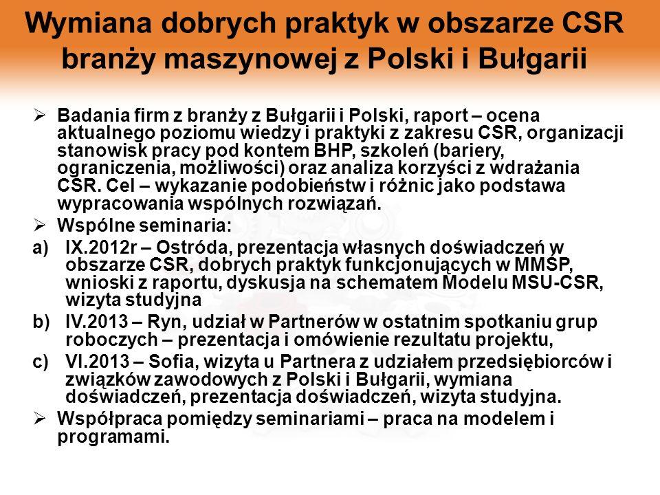 Produkty współpracy Wkład partnera w przygotowanie Modelu Skutecznego Upowszechniania – CSR Dobre praktyki z Bułgarii w przygotowanych Programach Pilotażowych Publikacje: a)Model – podręcznik b)Materiał warsztatowy W wersji polskiej i bułgarskiej (papierowa, pdf, e- book).