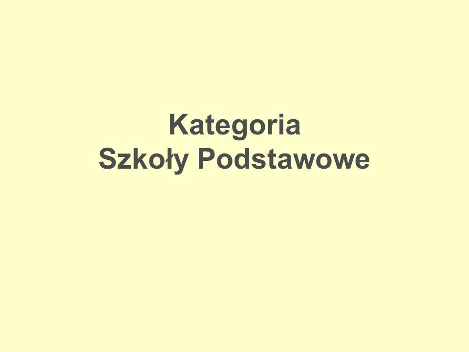Wyróżnienie za koncepcję plastyczną Aleksandra Jankowska Szkoła Podstawowa nr 15 opiekun Alina Gulewska