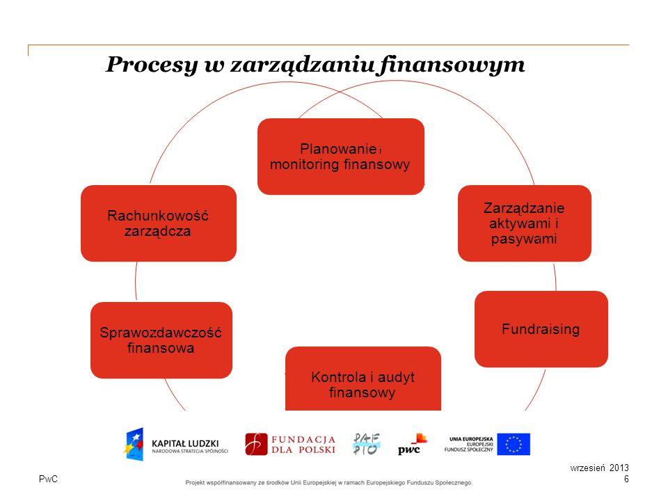 PwC Procesy w zarządzaniu finansowym Planowanie i monitoring finansowy Rachunkowość zarządcza Sprawozdawczość finansowa Kontrola i audyt finansowy Fun