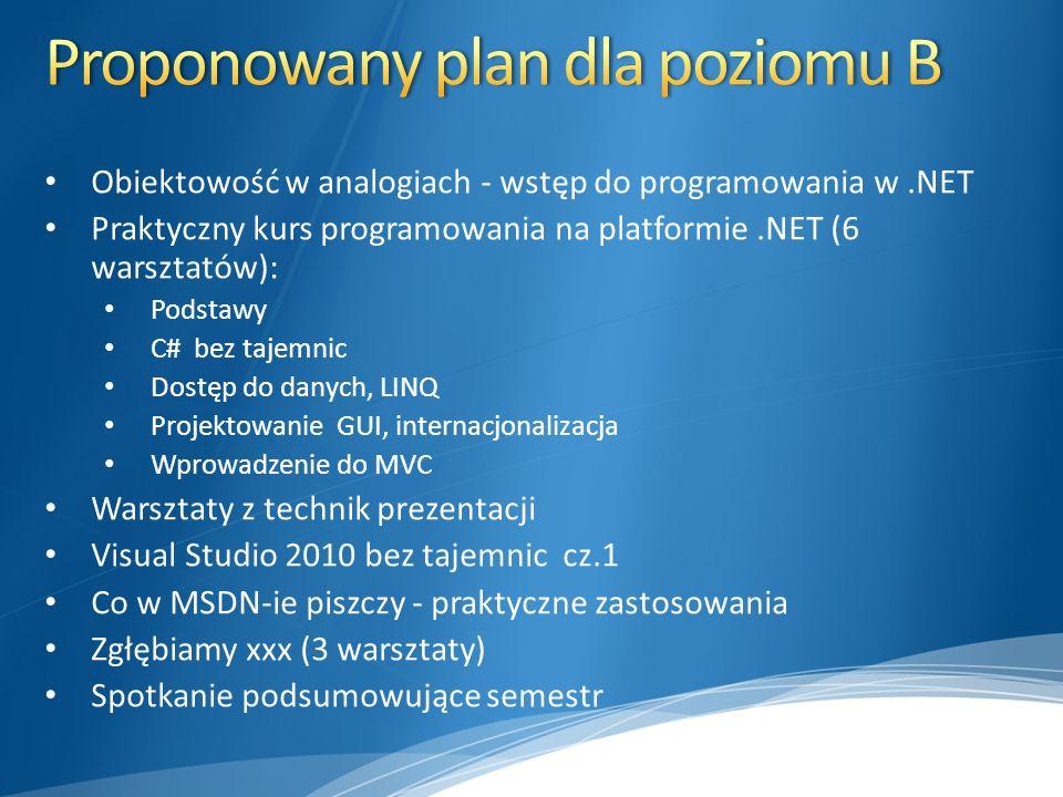 Obiektowość w analogiach - wstęp do programowania w.NET Praktyczny kurs programowania na platformie.NET (6 warsztatów): Podstawy C# bez tajemnic Dostę