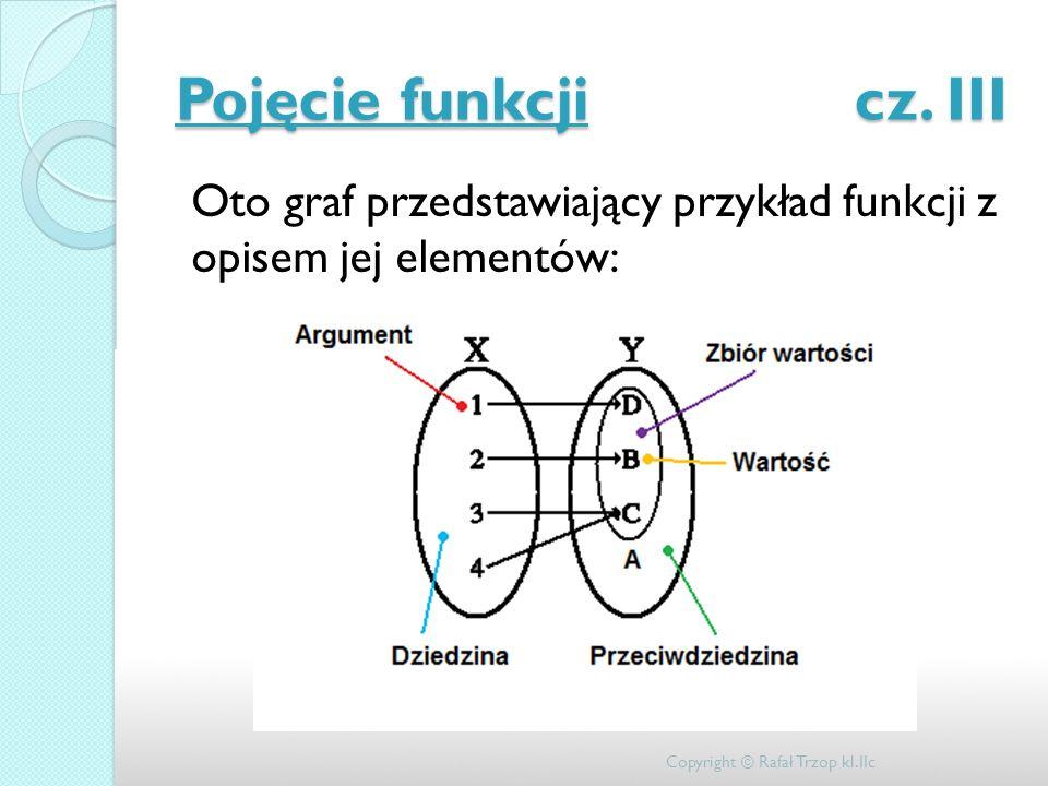Pojęcie funkcji cz. III Oto graf przedstawiający przykład funkcji z opisem jej elementów: Copyright © Rafał Trzop kl.IIc