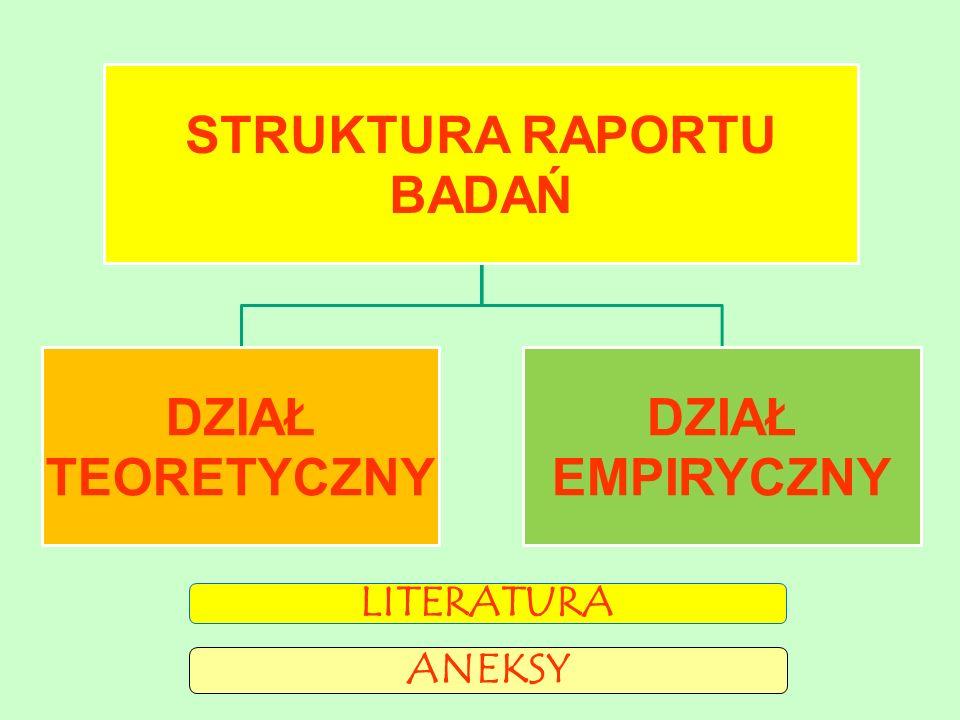 LITERATURA ANEKSY