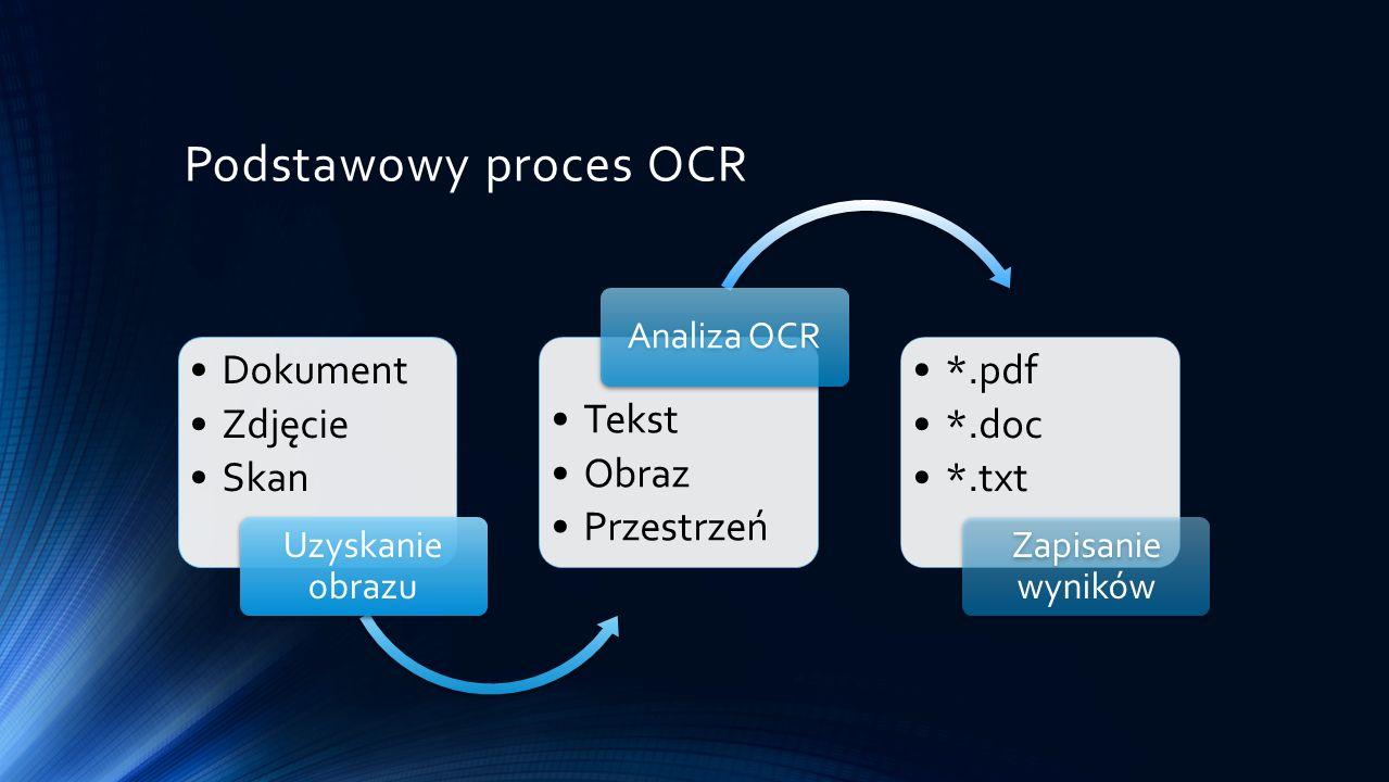 Podstawowy proces OCR Dokument Zdjęcie Skan Uzyskanie obrazu Tekst Obraz Przestrzeń Analiza OCR *.pdf *.doc *.txt Zapisanie wyników