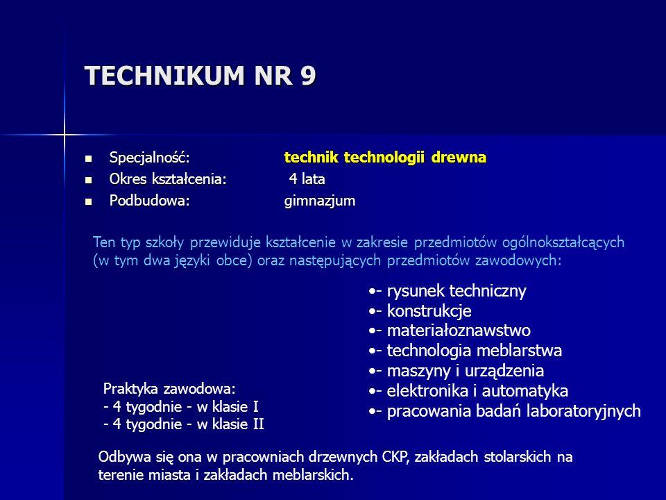 TECHNIKUM NR 9 Specjalność: technik technologii drewna Specjalność: technik technologii drewna Okres kształcenia: 4 lata Okres kształcenia: 4 lata Pod