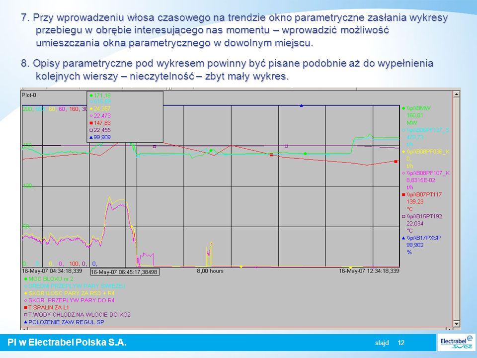 PI w Electrabel Polska S.A. slajd 12 7. Przy wprowadzeniu włosa czasowego na trendzie okno parametryczne zasłania wykresy przebiegu w obrębie interesu
