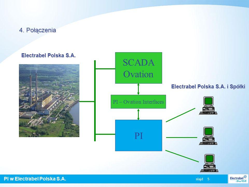 PI w Electrabel Polska S.A. slajd 5 PI SCADA Ovation Electrabel Polska S.A. Electrabel Polska S.A. i Spółki 4. Połączenia PI – Ovation Interfaces