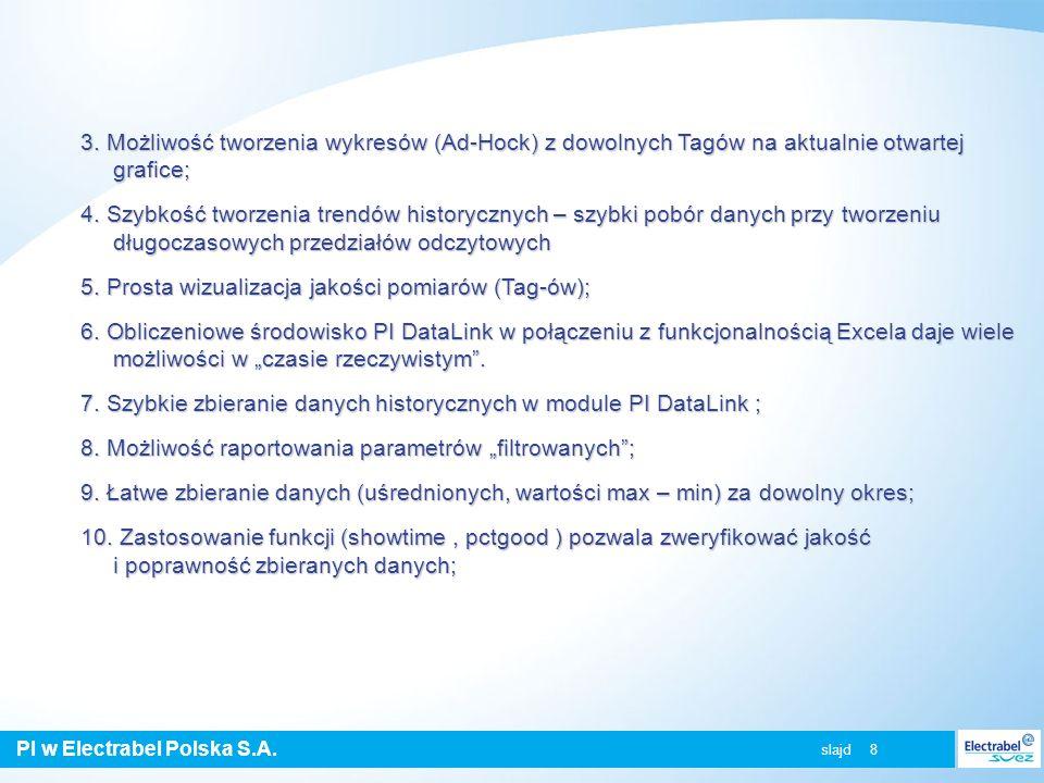 PI w Electrabel Polska S.A. slajd 8 3. Możliwość tworzenia wykresów (Ad-Hock) z dowolnych Tagów na aktualnie otwartej grafice; 4. Szybkość tworzenia t