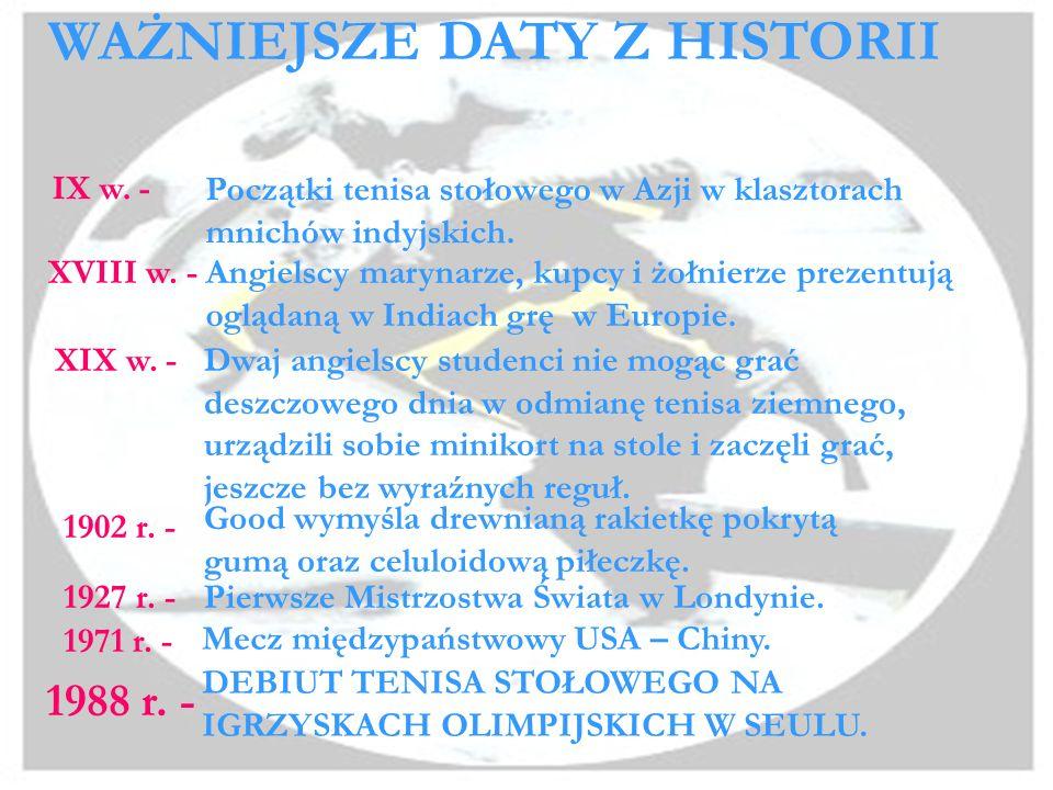 WAŻNIEJSZE DATY Z HISTORII IX w.- XVIII w.