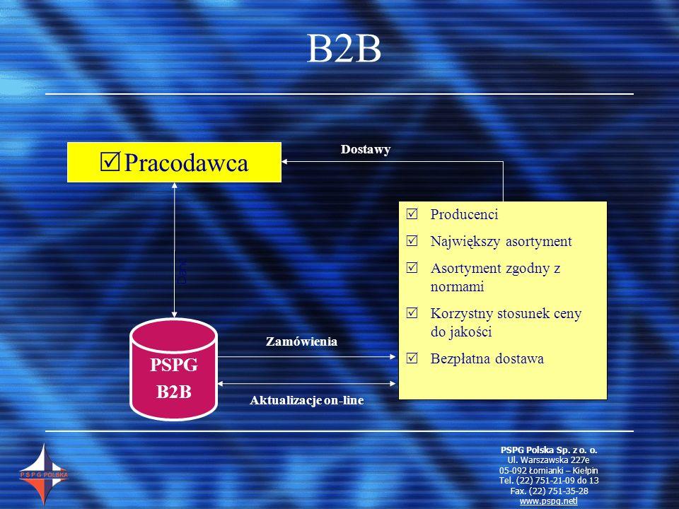 B2B Pracodawca PSPG B2B Producenci Największy asortyment Asortyment zgodny z normami Korzystny stosunek ceny do jakości Bezpłatna dostawa Dostawy Dane