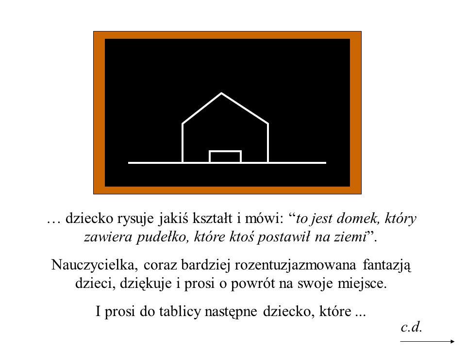 … uzupełniając rysunek mówi: to jest śnieg, który topi się na dachu domku, w którym jest pudełko, które ktoś postawił na ziemi.