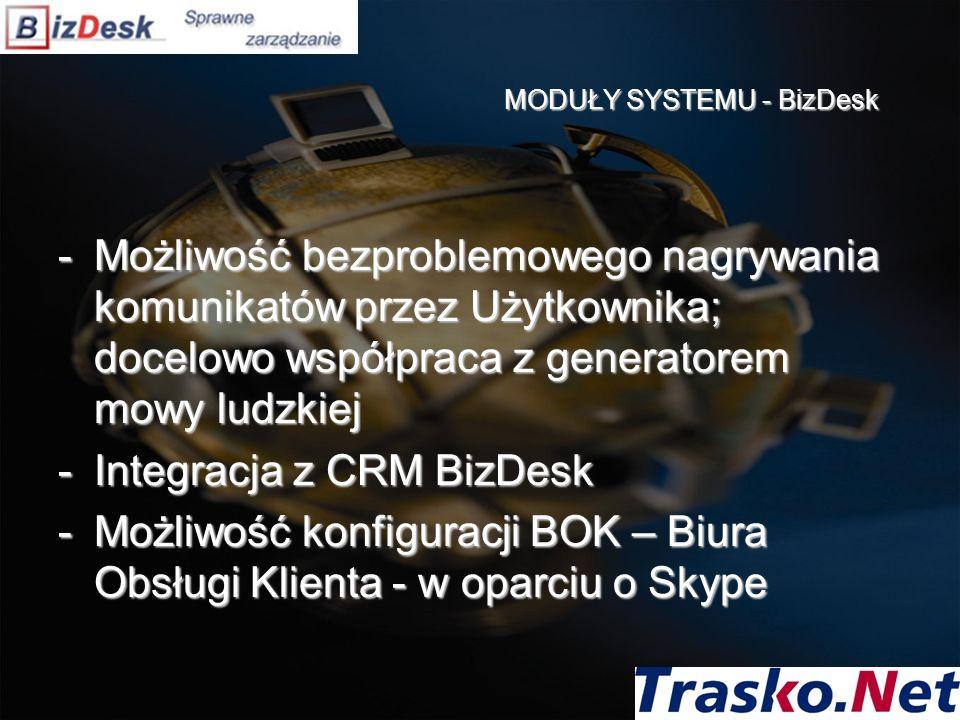 MODUŁY SYSTEMU - BizDesk -Możliwość bezproblemowego nagrywania komunikatów przez Użytkownika; docelowo współpraca z generatorem mowy ludzkiej -Integra