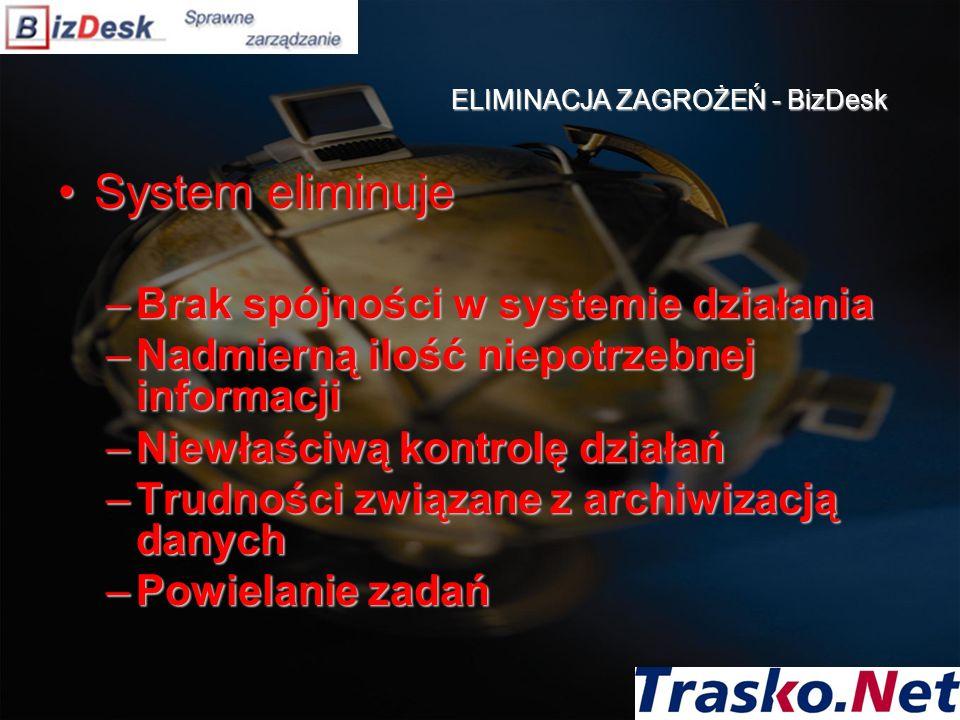 ELIMINACJA ZAGROŻEŃ - BizDesk System eliminujeSystem eliminuje –Brak spójności w systemie działania –Nadmierną ilość niepotrzebnej informacji –Niewłaś