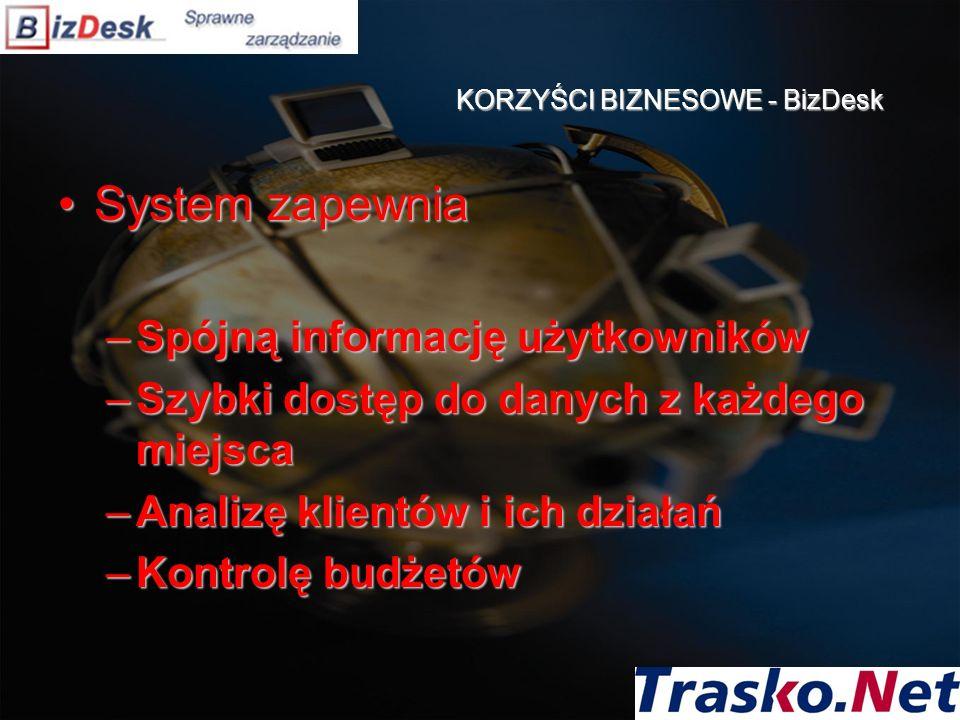 KORZYŚCI BIZNESOWE - BizDesk System zapewniaSystem zapewnia –Spójną informację użytkowników –Szybki dostęp do danych z każdego miejsca –Analizę klient
