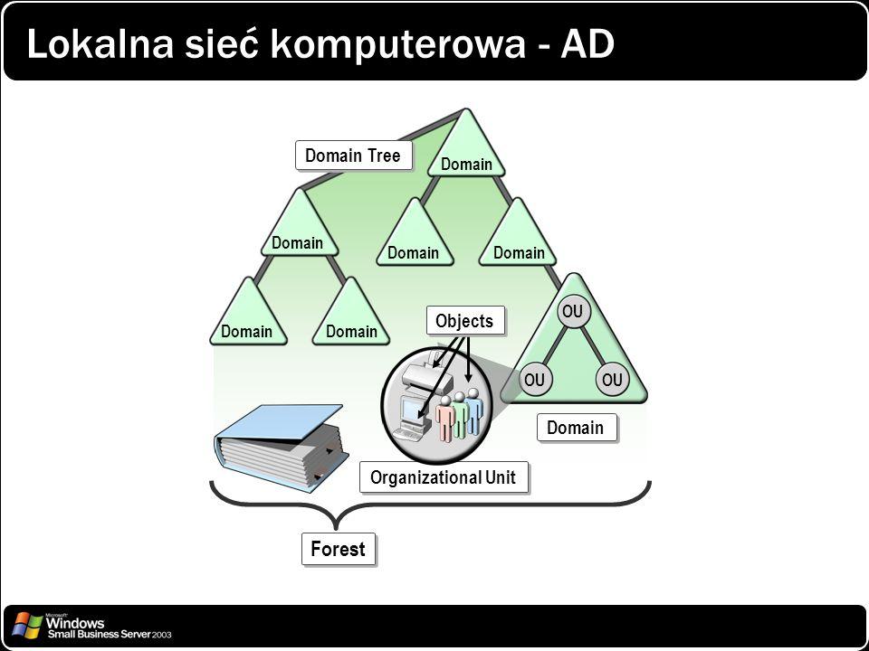 Lokalna sieć komputerowa - AD Domain OU Domain Tree Domain Forest Organizational Unit Objects