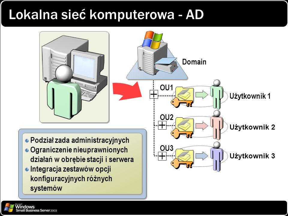 Lokalna sieć komputerowa - AD Użytkownik 1 Użytkownik 2 Użytkownik 3 OU2 OU3 OU1 Domain Podział zada administracyjnych Ograniczenie nieuprawnionych dz
