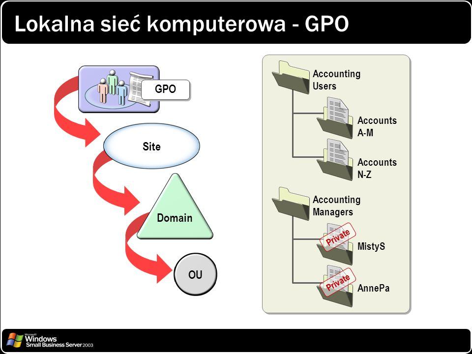 Lokalna sieć komputerowa - GPO Domain OU Site GPO Accounting Users Accounts N-Z Accounts A-M Accounting Managers AnnePa MistyS Private