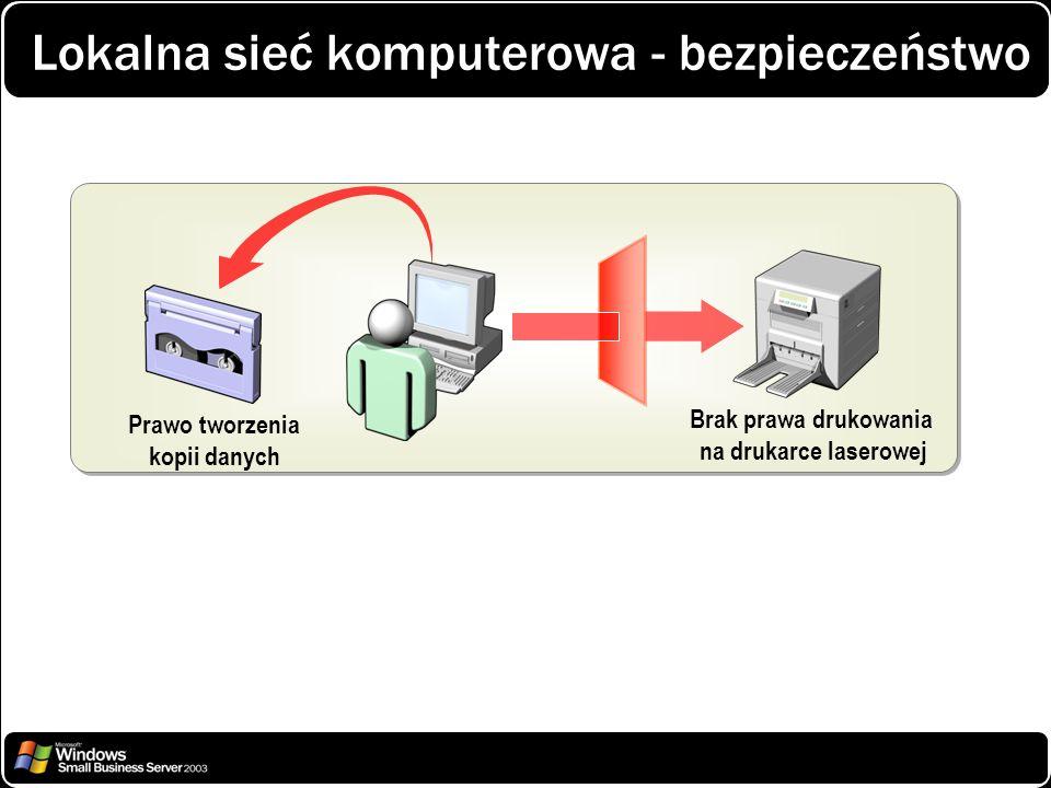 Lokalna sieć komputerowa - bezpieczeństwo Brak prawa drukowania na drukarce laserowej Prawo tworzenia kopii danych