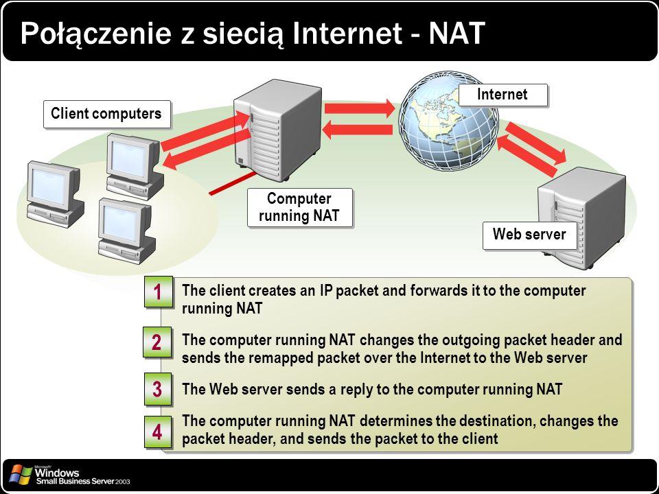 Połączenie z siecią Internet - NAT The client creates an IP packet and forwards it to the computer running NAT The computer running NAT changes the ou
