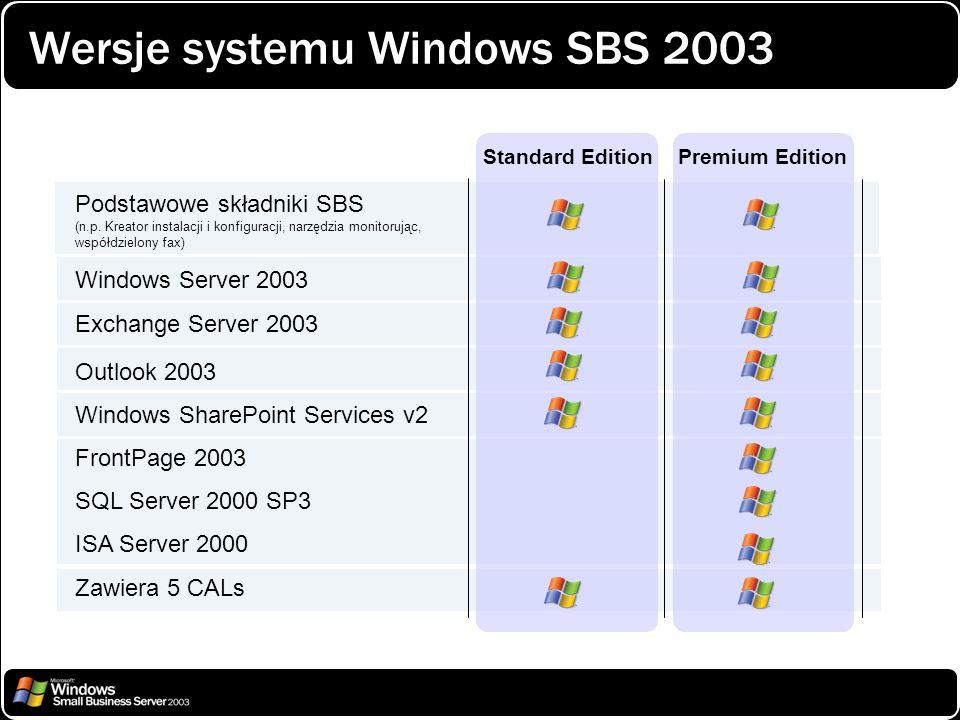 Wersje systemu Windows SBS 2003 Podstawowe składniki SBS (n.p. Kreator instalacji i konfiguracji, narzędzia monitorując, współdzielony fax) Windows Se