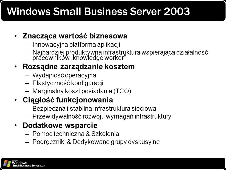 Windows Small Business Server 2003 Znacząca wartość biznesowa –Innowacyjna platforma aplikacji –Najbardziej produktywna infrastruktura wspierająca dzi