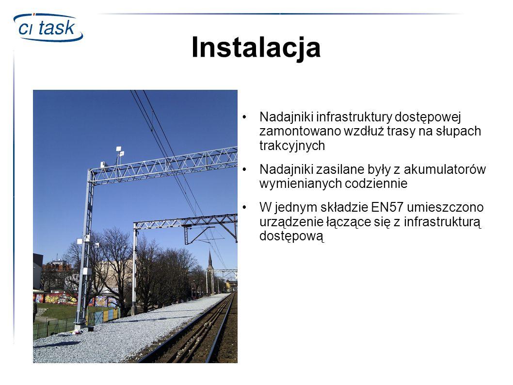 Instalacja Nadajniki infrastruktury dostępowej zamontowano wzdłuż trasy na słupach trakcyjnych Nadajniki zasilane były z akumulatorów wymienianych cod