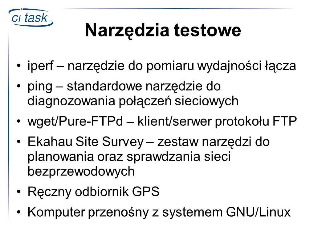 Narzędzia testowe iperf – narzędzie do pomiaru wydajności łącza ping – standardowe narzędzie do diagnozowania połączeń sieciowych wget/Pure-FTPd – kli