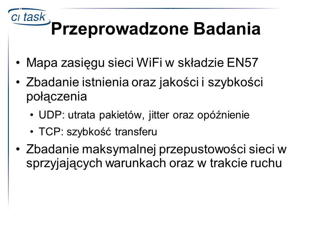 Przeprowadzone Badania Mapa zasięgu sieci WiFi w składzie EN57 Zbadanie istnienia oraz jakości i szybkości połączenia UDP: utrata pakietów, jitter ora