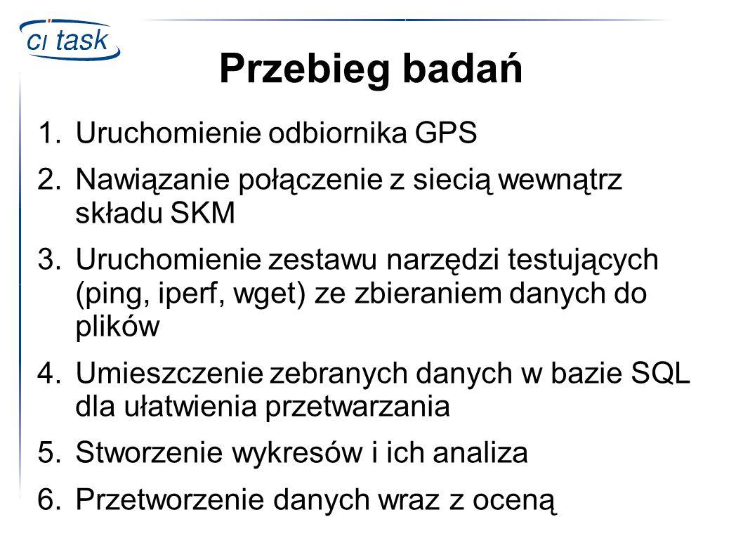 Przebieg badań 1.Uruchomienie odbiornika GPS 2.Nawiązanie połączenie z siecią wewnątrz składu SKM 3.Uruchomienie zestawu narzędzi testujących (ping, i