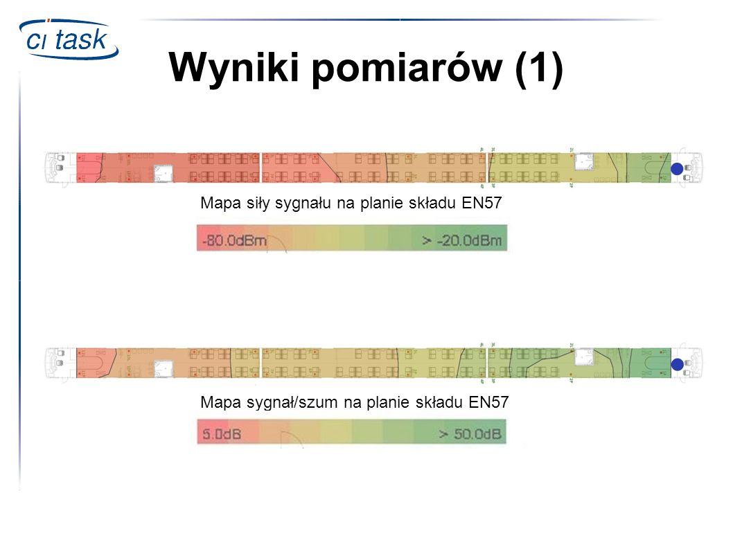 Wyniki pomiarów (1) Mapa siły sygnału na planie składu EN57 Mapa sygnał/szum na planie składu EN57