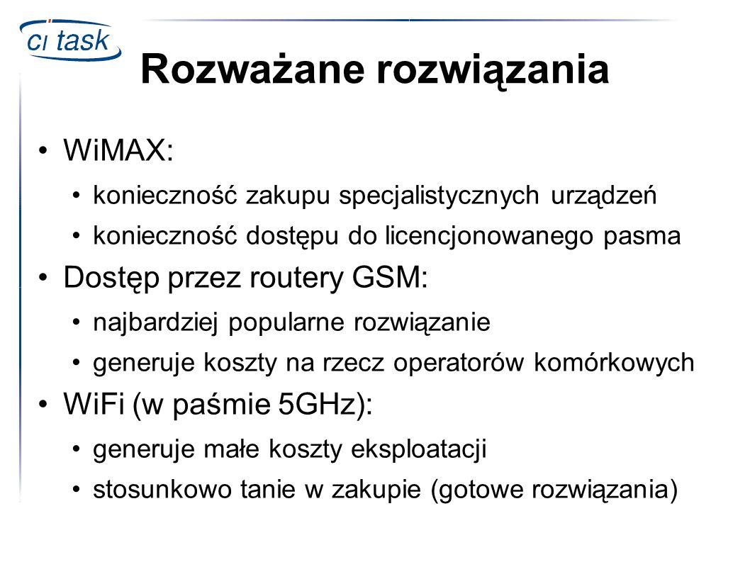 Rozważane rozwiązania WiMAX: konieczność zakupu specjalistycznych urządzeń konieczność dostępu do licencjonowanego pasma Dostęp przez routery GSM: naj