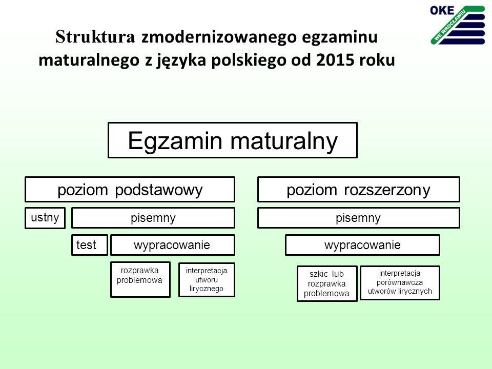 Egzamin maturalny poziom podstawowy pisemny testwypracowanie rozprawka problemowa interpretacja utworu lirycznego ustny poziom rozszerzony pisemny wyp