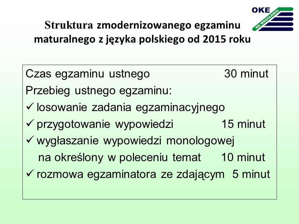 Struktura zmodernizowanego egzaminu maturalnego z języka polskiego od 2015 roku Charakterystyka egzaminu ustnego: sprawdzane umiejętności tworzenie samodzielnej wypowiedzi na określony temat zgodnie z zasadami poprawności językowej, logiki i retoryki analiza i interpretacja tekstów kultury (literackich, ikonicznych, tekstów z zakresu wiedzy o języku) funkcjonalne wykorzystanie wiedzy o języku i o kulturze (w tym zwłaszcza o literaturze) umiejętność prowadzenia rozmowy