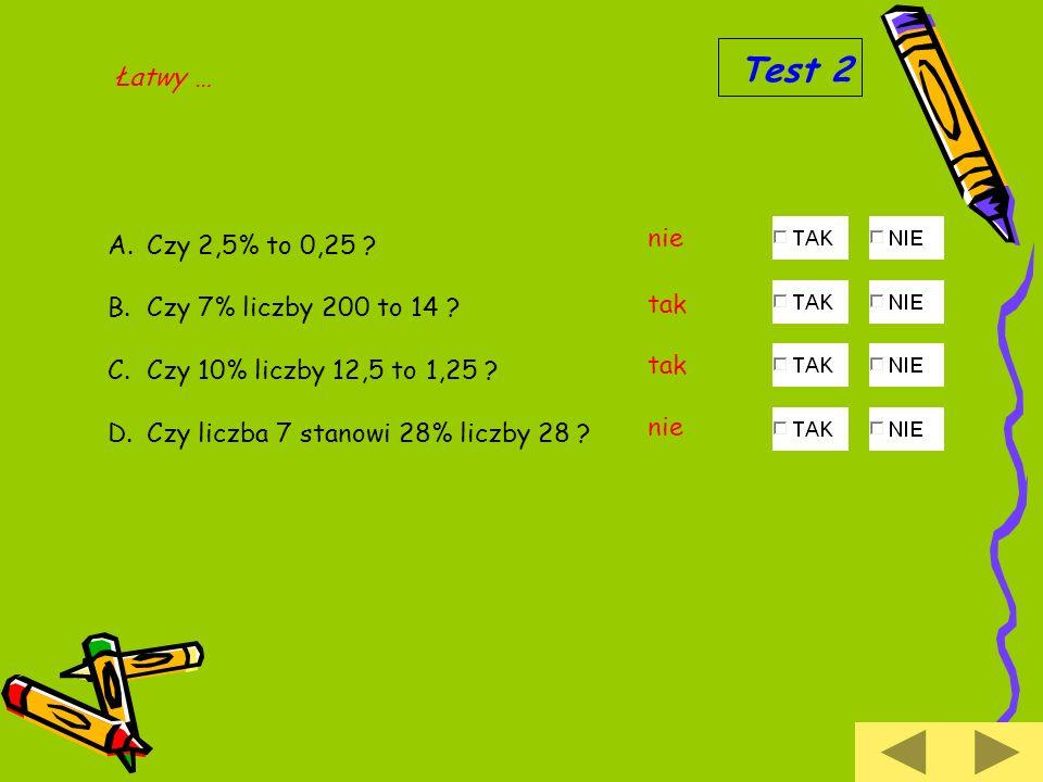 Łatwy … A.Czy 2,5% to 0,25 ? B.Czy 7% liczby 200 to 14 ? C.Czy 10% liczby 12,5 to 1,25 ? D.Czy liczba 7 stanowi 28% liczby 28 ? Test 2 nie tak nie