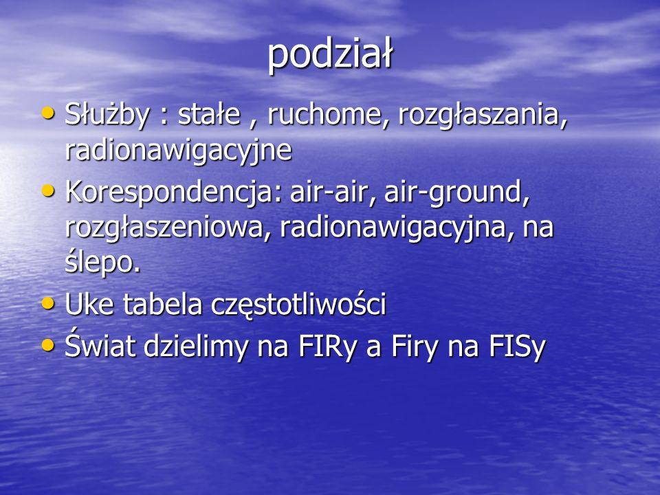 Dla kogo to Dla korzystania z łączności radiowej muszą być spełnione następujące warunki formalne: 1.