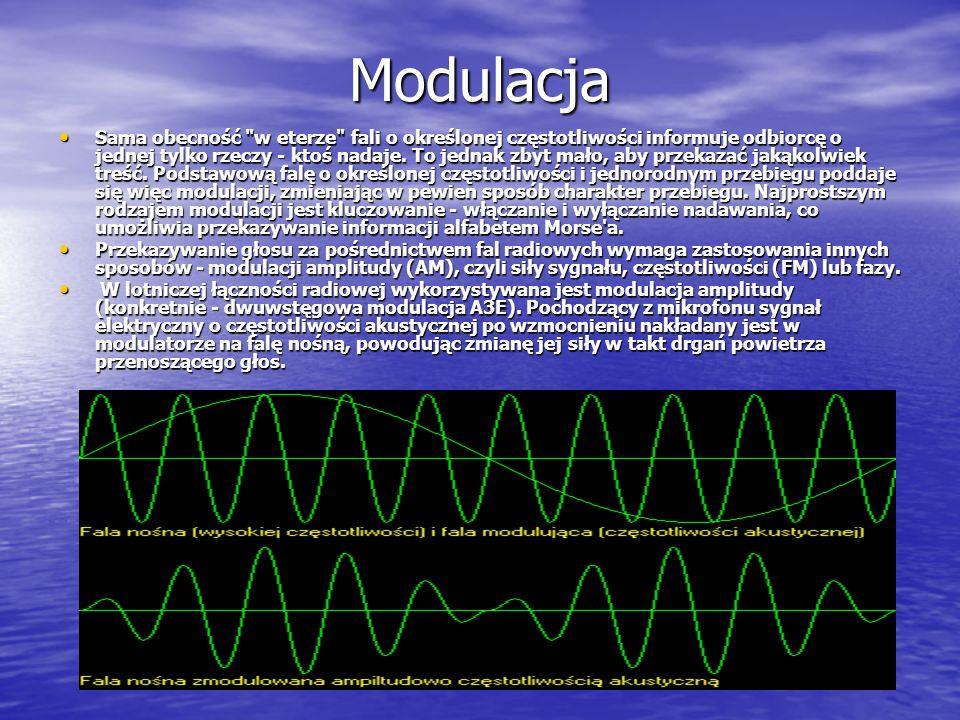 Kanały Aby wprowadzić nieco porządku, pasmo częstotliwości lotniczych podzielono na kanały o określonych częstotliwościach fali nośnej.
