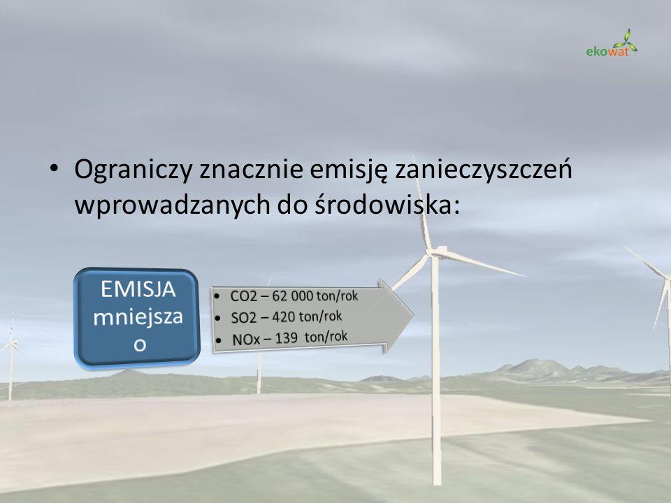 Ograniczy znacznie emisję zanieczyszczeń wprowadzanych do środowiska: