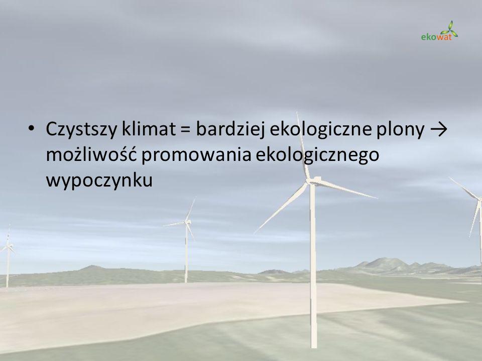 Czystszy klimat = bardziej ekologiczne plony możliwość promowania ekologicznego wypoczynku