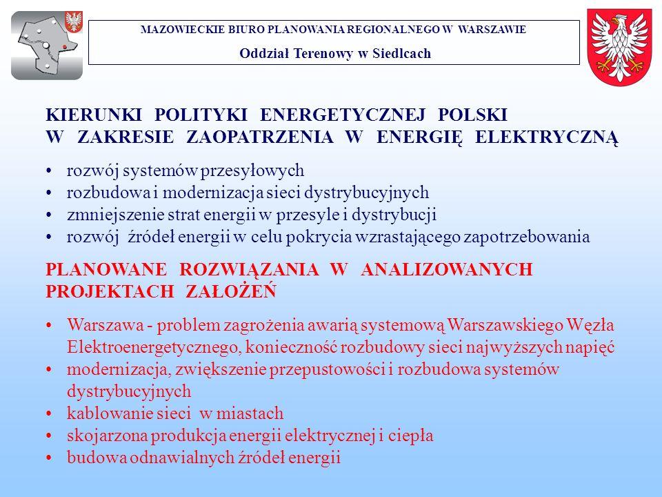 MAZOWIECKIE BIURO PLANOWANIA REGIONALNEGO W WARSZAWIE Oddział Terenowy w Siedlcach KIERUNKI POLITYKI ENERGETYCZNEJ POLSKI W ZAKRESIE ZAOPATRZENIA W EN