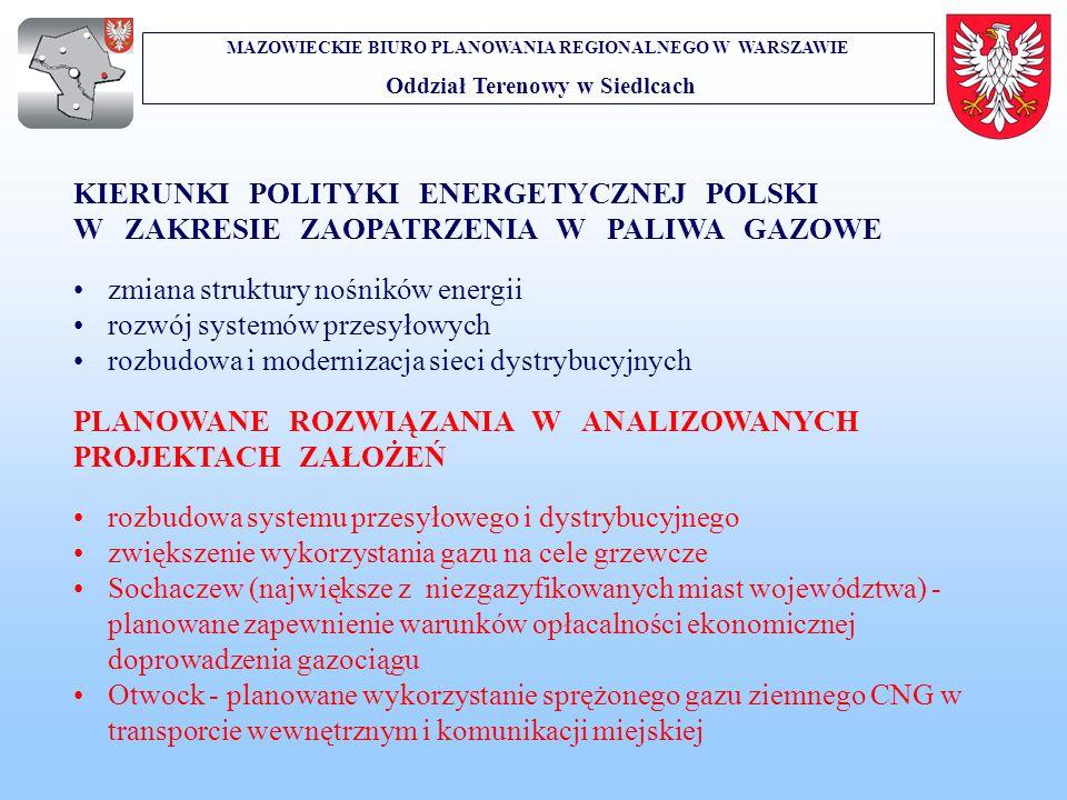 MAZOWIECKIE BIURO PLANOWANIA REGIONALNEGO W WARSZAWIE Oddział Terenowy w Siedlcach KIERUNKI POLITYKI ENERGETYCZNEJ POLSKI W ZAKRESIE ZAOPATRZENIA W PA