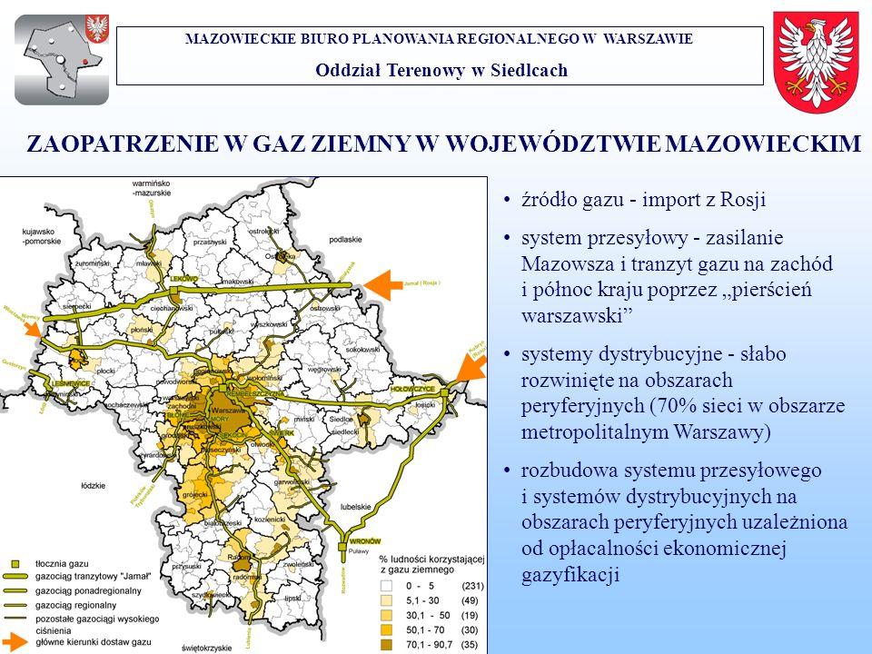 MAZOWIECKIE BIURO PLANOWANIA REGIONALNEGO W WARSZAWIE Oddział Terenowy w Siedlcach źródło gazu - import z Rosji system przesyłowy - zasilanie Mazowsza