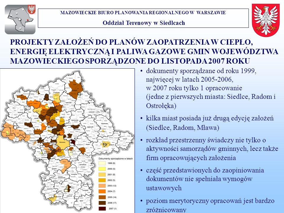 MAZOWIECKIE BIURO PLANOWANIA REGIONALNEGO W WARSZAWIE Oddział Terenowy w Siedlcach dokumenty sporządzane od roku 1999, najwięcej w latach 2005-2006, w