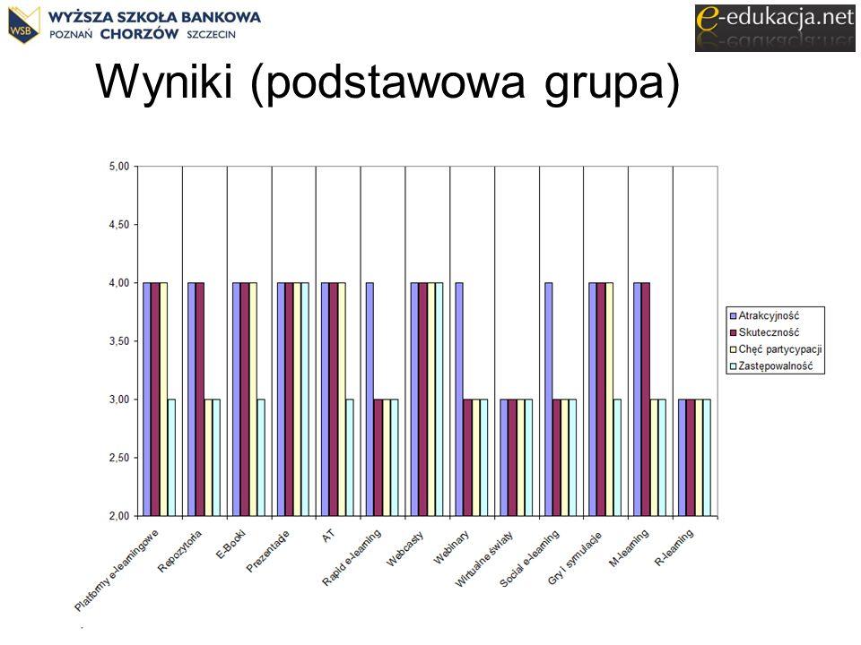 Rozwój e-edukacji w ekonomicznym szkolnictwie wyższym Poznań 21.11.2013 Wyniki (podstawowa grupa)
