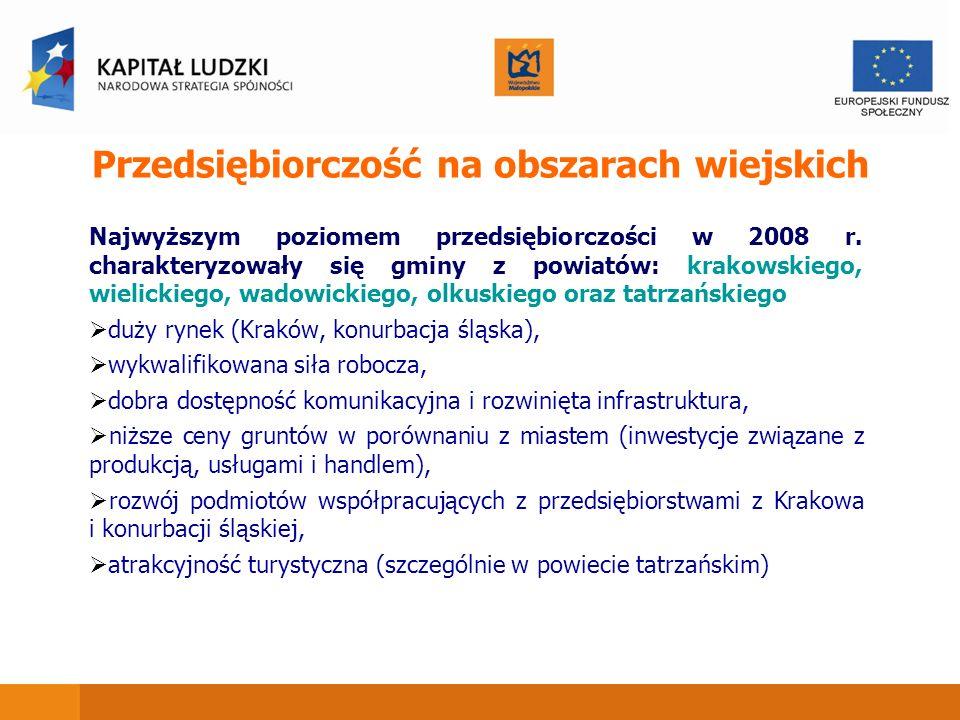 Przedsiębiorczość na obszarach wiejskich Najwyższym poziomem przedsiębiorczości w 2008 r. charakteryzowały się gminy z powiatów: krakowskiego, wielick