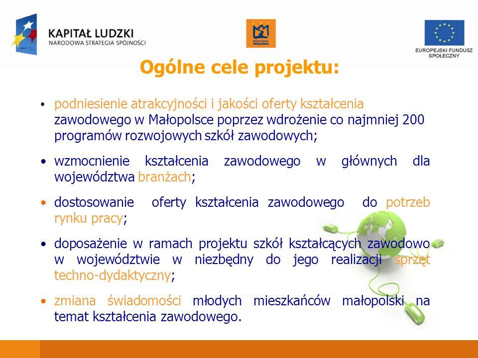 Ogólne cele projektu: podniesienie atrakcyjności i jakości oferty kształcenia zawodowego w Małopolsce poprzez wdrożenie co najmniej 200 programów rozw